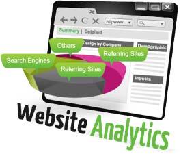 website analyitcs